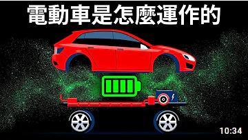 电动汽车发展史,电动汽车工作原理
